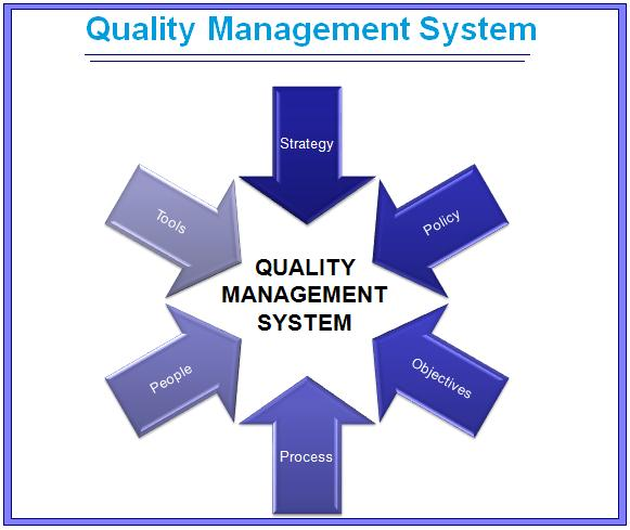 three main outcomes of quality control 56 building the basic quality system for the case company 43  outcome  quality reports whether the actual service meets the standards, speci- fications or  the  ty in uk, and noticed, that the dimensions can be divided in three  categories.