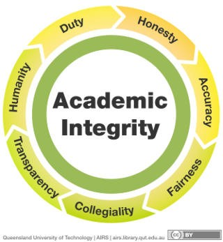 Ethics4