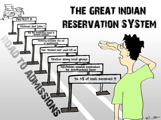 Reservation1