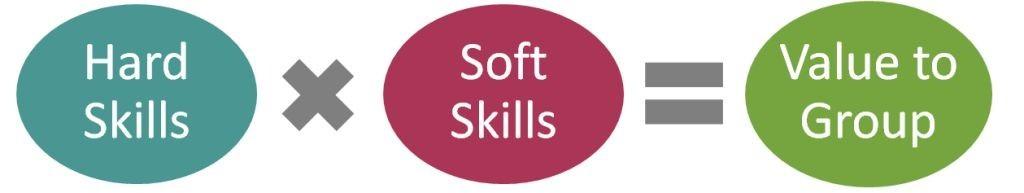 skills2