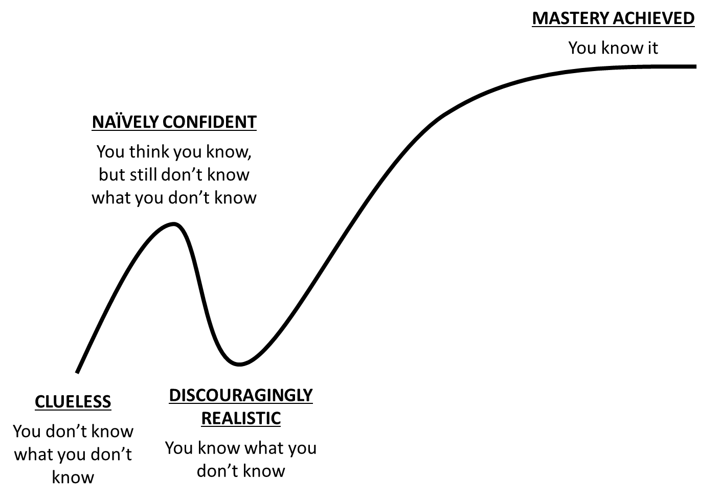 http://drvidyahattangadi.com/wp-content/uploads/2016/02/curve2.png